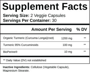 are turmeric supplements safe